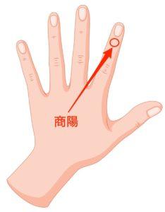 商陽は人差し指の爪の近くにあるツボ。両手にあるため、順番に押すのがおすすめ。・