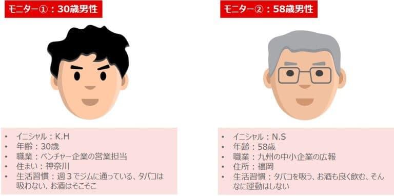 モニター男性紹介
