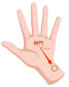 神門は手首の外側にあるツボ。1cmほど小指よりの部分に存在。
