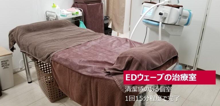 EDウェーブの治療室