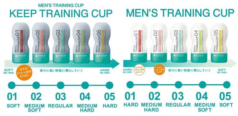 TENGAヘルスケア メンズトレーニングカップ キープトレーニングセット 敏感で早い方のトレーニング