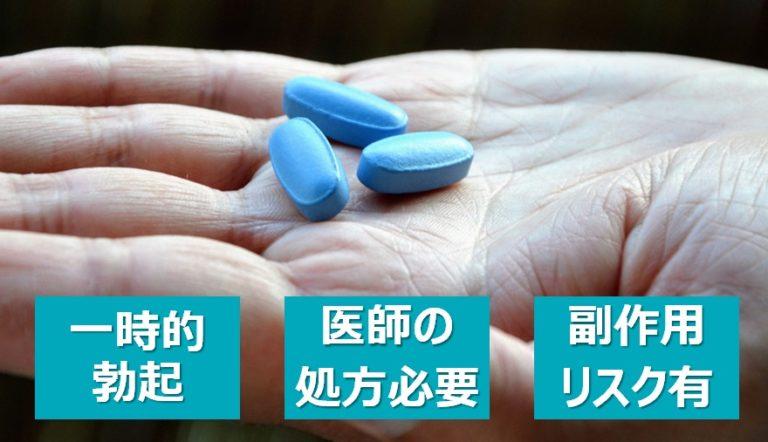 ED治療薬の特徴