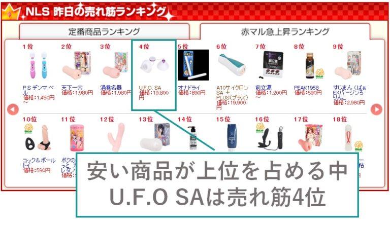 UFOSAの人気