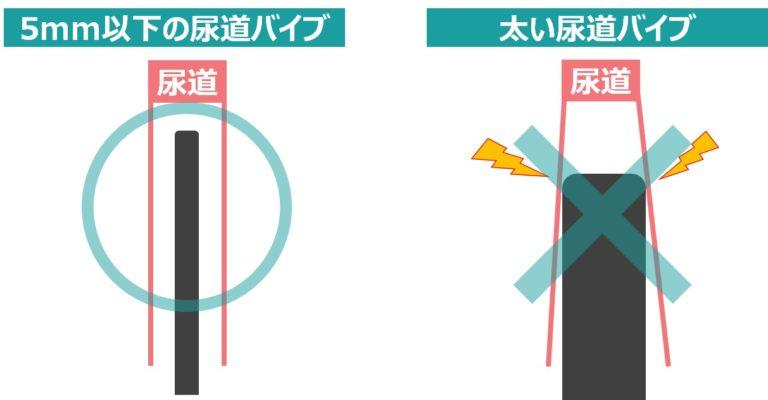尿道バイブの太さの選び方