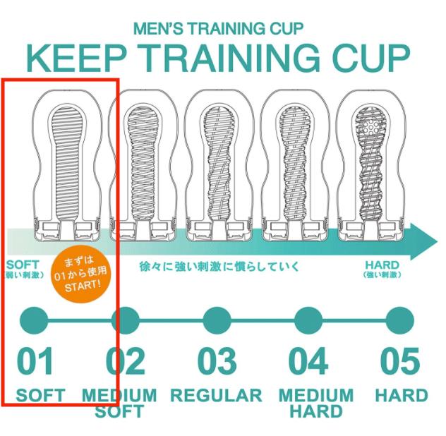 TENGAトレーニングカップ