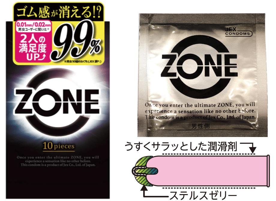 ZONE 10個